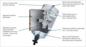 ra290-details-filtre-separateur-diesel-essence-30-microns-parker-racor-snapp